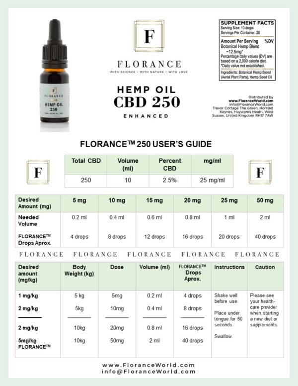 CBD Hemp_Oil_250