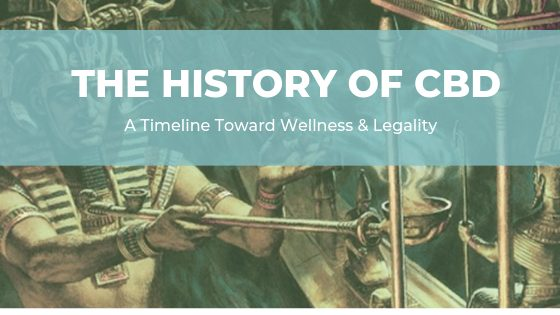 The History of CBD: A Timeline Toward Wellness and Legality